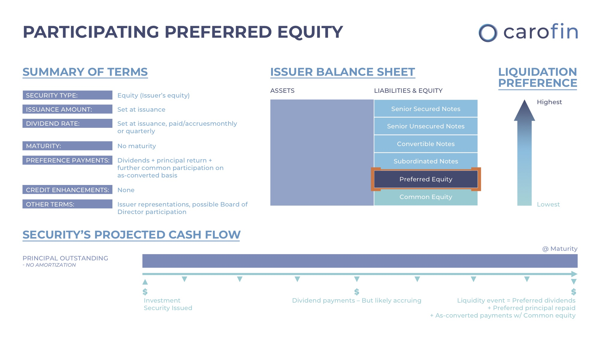 Liquidation_Visualization