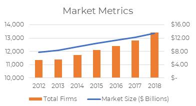MarketMetrics