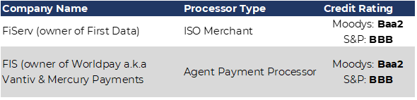 PaymentProcessingPartners